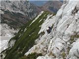 Krnička gora iz Matkove KrniceNa drugi strani grebena je še nekaj snega