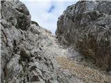 Krnička gora iz Matkove Krnice...in po drugi navzgor.