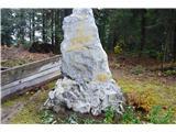 Gorska obeležja NOBTa pomnik pa je skoraj pred lovsko kočo na Javorču.