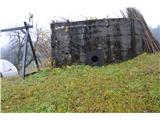 JavorčTu pa se začne pot bi jaz rekel bunkerjev Rupnikove linije, ki je drugače označena.T abunker je kar pri kmetiji.