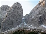 Turska gora