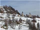Znamenja (križi in kapelice) na planinskih potehcerkev sv. Katarine