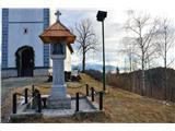 Gorska obeležja NOBPomnik pred cerkvijo na Jamniku.