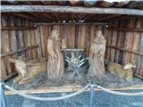 Prelaz Ljubelj (koča)jaslice na Ljubljanskem gradu