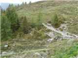 Unteralmhütte (Weneberger Alm) - lamnitzsee