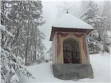 Sv. Primož nad Kamnikomkapela
