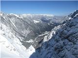 Grape, slapovi, zimski alpinistični vzponiopoldanski Robanov kot