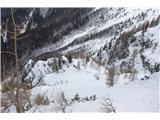 Grape, slapovi, zimski alpinistični vzponi...nad njim...