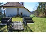 Znamenja (križi in kapelice) na planinskih potehGrobnica za cekvico.