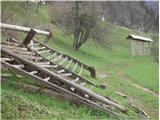 Sv. Primož nad Kamnikompodrt kozolec; prava škoda
