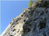 Gonžarjeva pečzavarovana plezalna pot