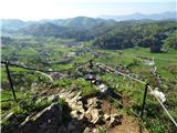 Gonžarjeva pečpogled z vrha na Vinsko Goro z okolico