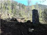 Tirske pečipri spomeniku na Stonu