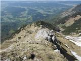 Storžič Povsem kopen jugozahodni greben