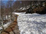 Mali in Veliki Snežnikna cesti je še do 1 meter snega