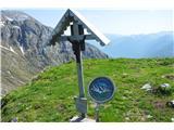Znamenja (križi in kapelice) na planinskih potehNa vrhu Skutnika.