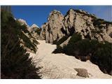Grape, slapovi, zimski alpinistični vzponi...snega je čisto preveč...