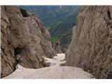 Grape, slapovi, zimski alpinistični vzponi...zožanje...