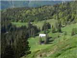 GolicaHruška planina