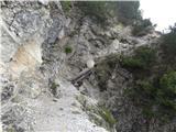 Belopeška jezera - Rifugio Zacchi Manjši podor