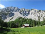 Vrh Ljubeljščice (Triangel)Lepo jutro na Zelenici