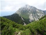 Storžič Bašeljski vrh in Storžič