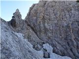 Mrzla gorapot na Mrzlo goro