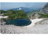 KrnLužniško jezero  ima dosti vode in še nekaj snega je na eni strani.