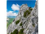 Monte Bucher (Pucherspitze) 2023