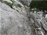Storžič Strmi del pod izstopom iz Žrela, kjer bi prav prišla kaka varovala
