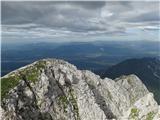 Storžič Pogled na prehojeni greben z vrha
