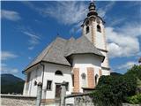 Storžič Cerkev v Lomu