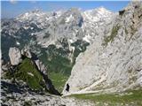 VernarVelo polje in Mišelj vrh