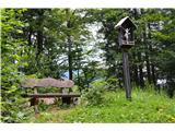 Znamenja (križi in kapelice) na planinskih potehNa poti v Staro Fužino.