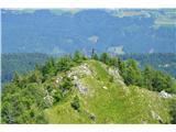Znamenja (križi in kapelice) na planinskih potehKriž na Starhandu ni na glavnem vrhu.