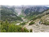 Veliki Draški vrh 2243m