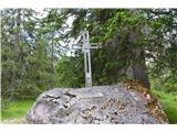 Znamenja (križi in kapelice) na planinskih potehŽe v dolini po koči Fondo Valle.