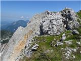Zelenjak-Palecaktiven podor pod Vrtačo na avstrijski strani