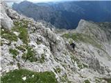 Grintovec čez Dolge steneDanes prvič povsem po grebenu do vrha.