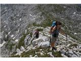 Žrd (2324m)Po grebenu