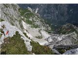 Žrd (2324m)Pogled daleč navzdol z grebena med vrhovoma