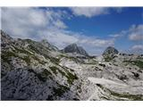 Žrd (2324m)Vračali smo se po gornji poti 632 v smeri koče Gilberti