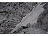 Žrd (2324m)Prečili smo osem snežišč, nekatera so obširna, nekatera strma
