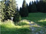 Zajzera, Kamniti lovec, Mrzle vodeSedlo Prašnik - križišče štirih poti