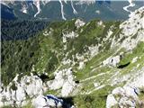 Zajzera, Kamniti lovec, Mrzle vodePrehojena pot z vrha