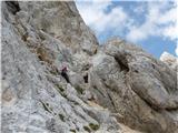 Smer Bučer - Kristan v Malem Oltarju...je konec pravljice plezanja.