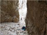 Smer Bučer - Kristan v Malem OltarjuSpustila sva se v ta kanjon.