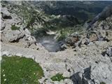 Tolminski Kukpogled preko sedla med Zelenim vrhom in Malim vrhom