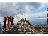 Znamenja (križi in kapelice) na planinskih potehKriž bolj za silo na Groda Negra-2518m.