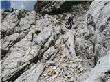 Krnička gora iz Matkove Krnice...pa po drugi grapi v sestopu...